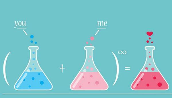 химическая реакция