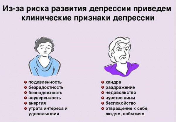 симптомы эндогенной депрессии
