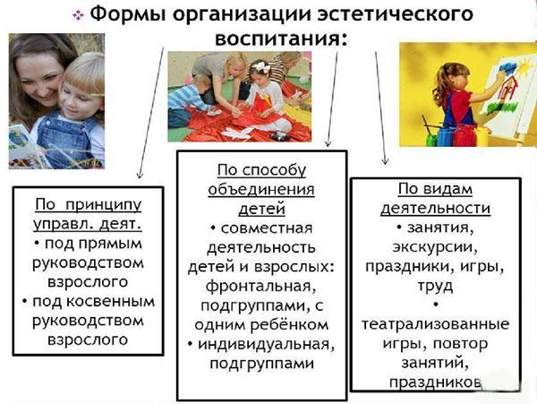 методы эстетического воспитания