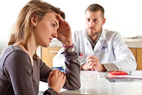 дополнительные симптомы депрессии