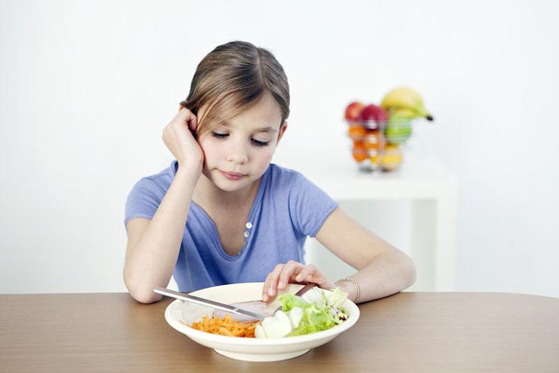причины развития анорексии
