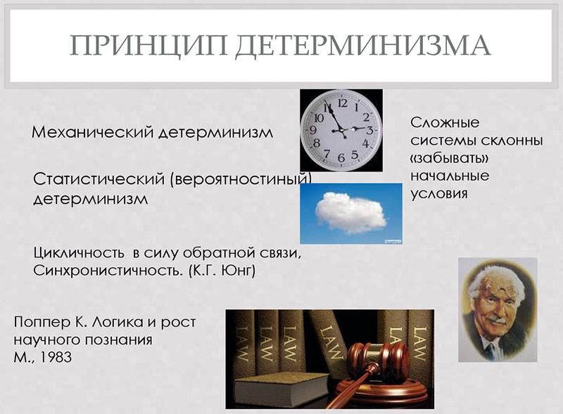 принцип детерминизма в психологии
