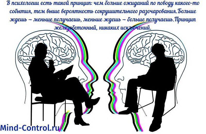 принцип психологии детерменизм
