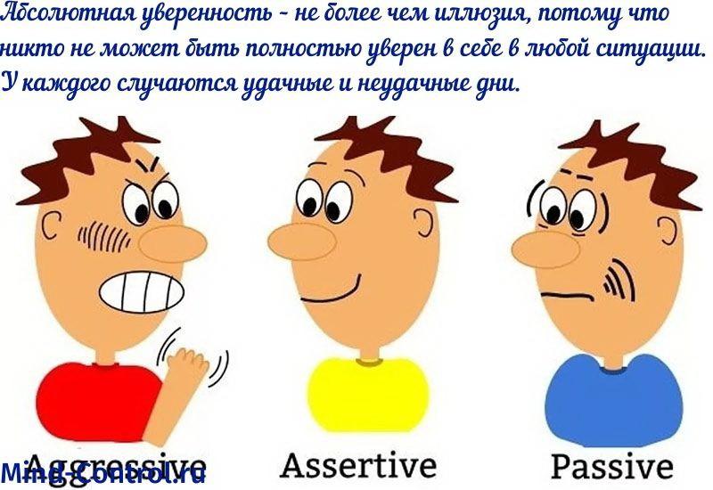 ассертивность это не агрессия
